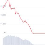 イケハヤが推奨した仮想通貨が暴落